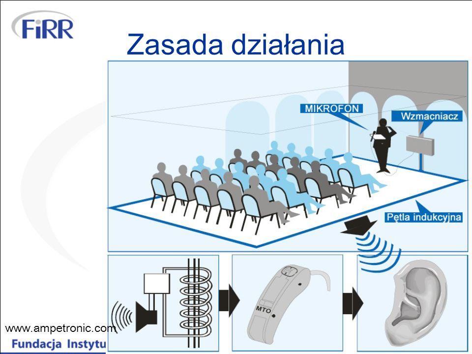 Zasada działania www.ampetronic.com