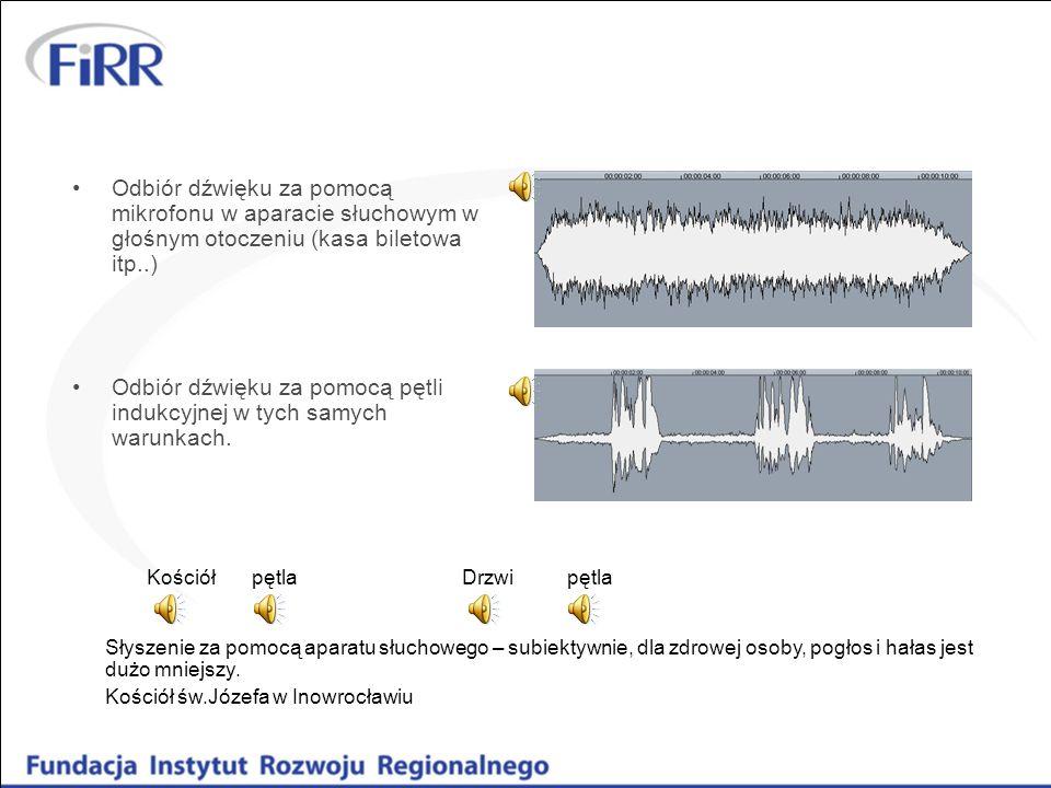 Odbiór dźwięku za pomocą pętli indukcyjnej w tych samych warunkach.