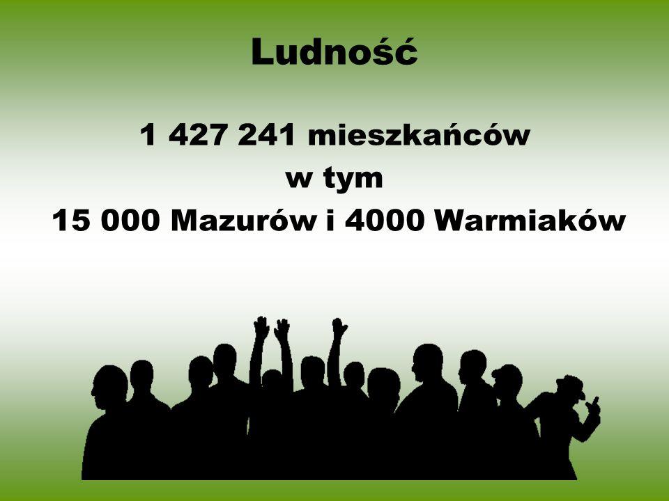 1 427 241 mieszkańców w tym 15 000 Mazurów i 4000 Warmiaków