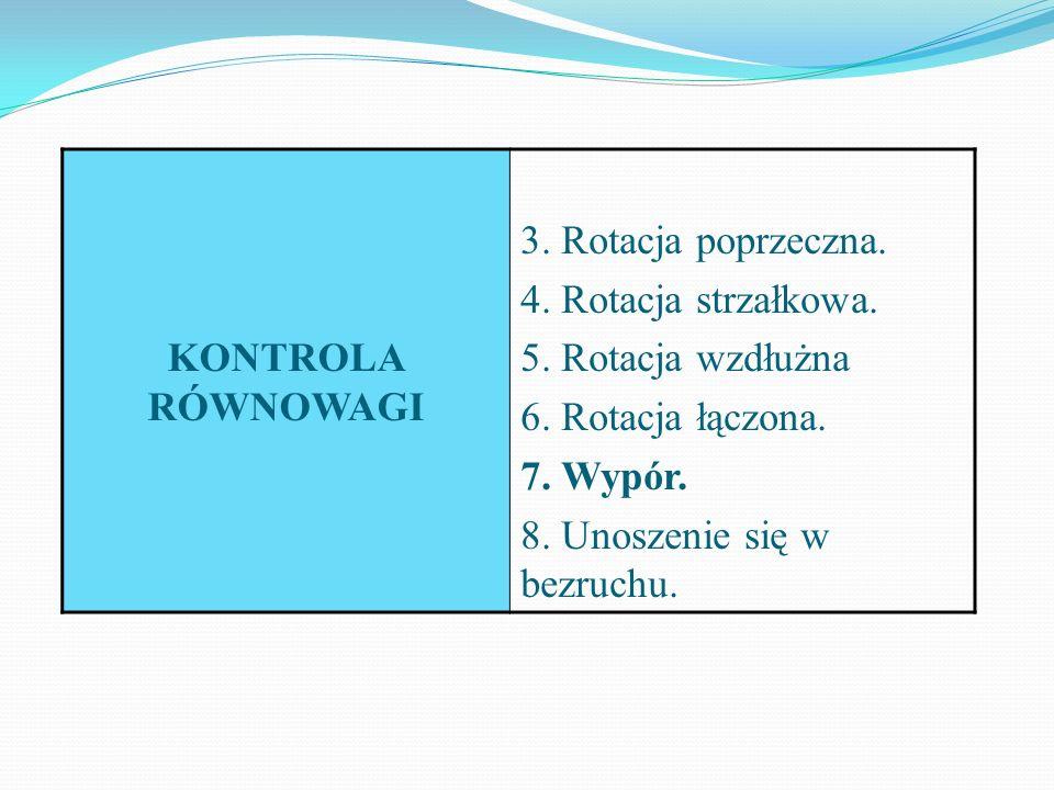 KONTROLA RÓWNOWAGI3. Rotacja poprzeczna. 4. Rotacja strzałkowa. 5. Rotacja wzdłużna. 6. Rotacja łączona.