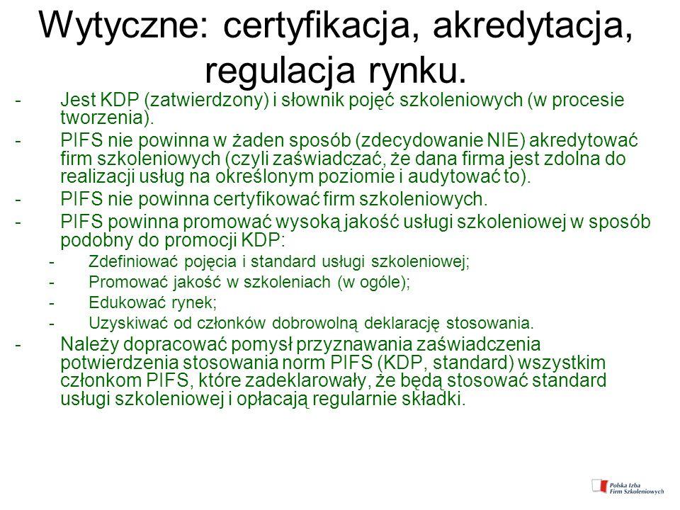 Wytyczne: certyfikacja, akredytacja, regulacja rynku.