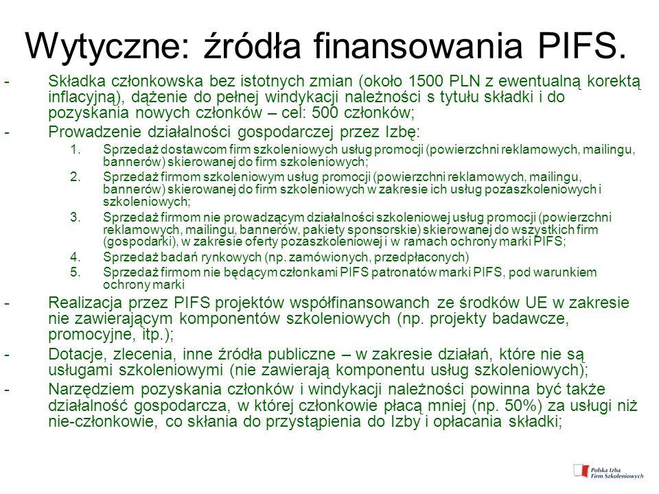 Wytyczne: źródła finansowania PIFS.