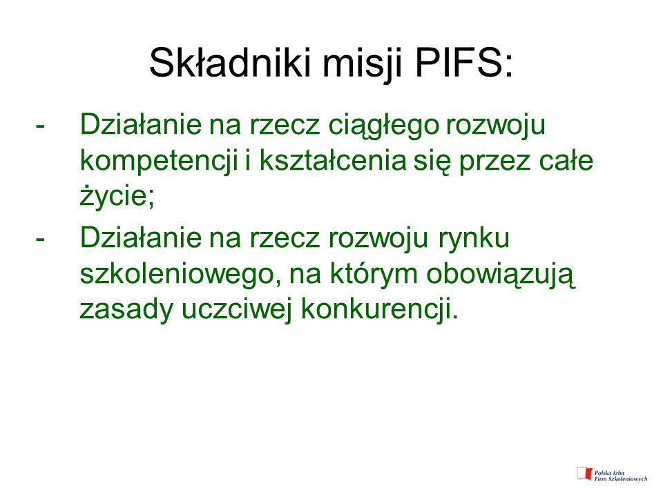 Składniki misji PIFS:Działanie na rzecz ciągłego rozwoju kompetencji i kształcenia się przez całe życie;