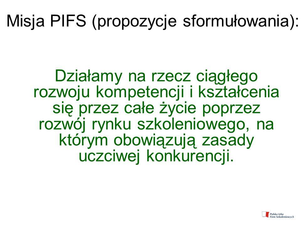 Misja PIFS (propozycje sformułowania):