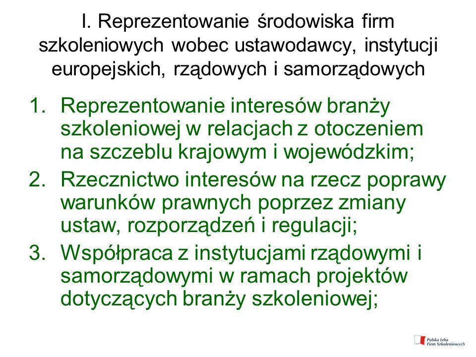 I. Reprezentowanie środowiska firm szkoleniowych wobec ustawodawcy, instytucji europejskich, rządowych i samorządowych