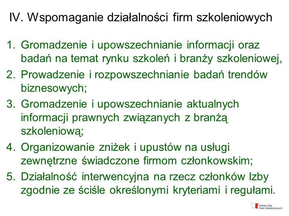 IV. Wspomaganie działalności firm szkoleniowych