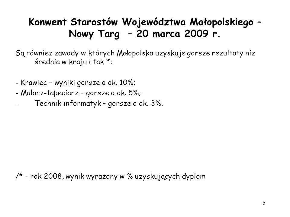 Konwent Starostów Województwa Małopolskiego – Nowy Targ – 20 marca 2009 r.