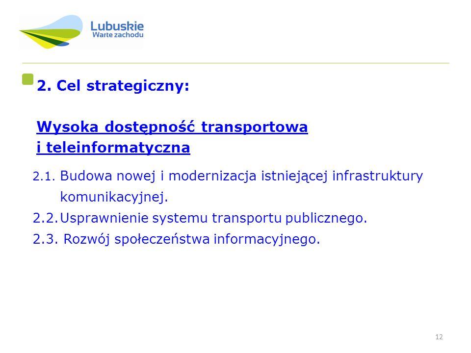 Wysoka dostępność transportowa i teleinformatyczna