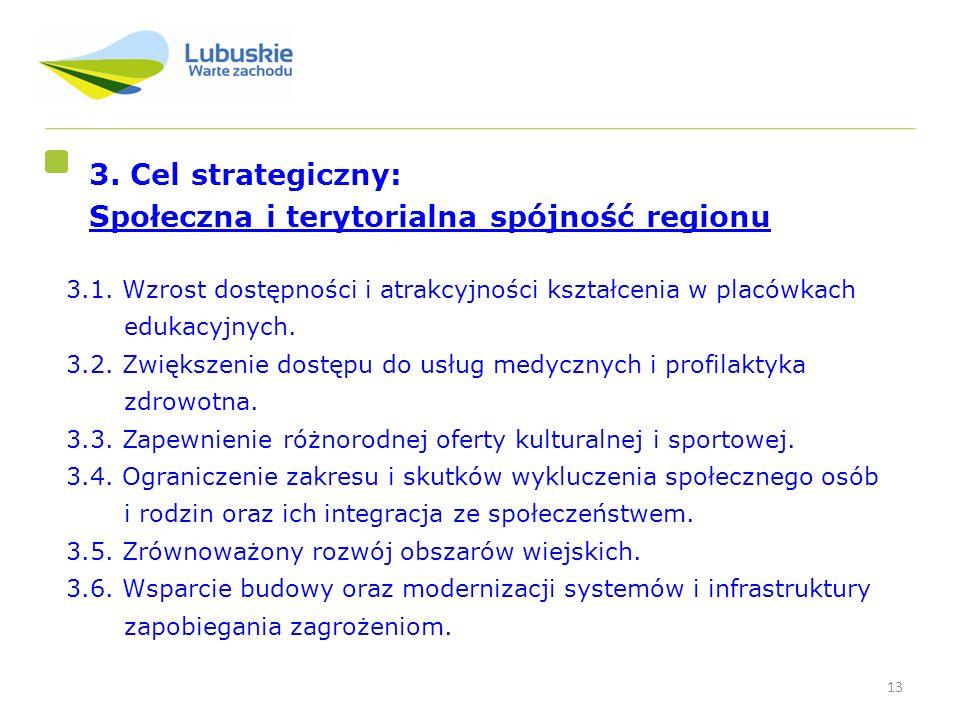 Społeczna i terytorialna spójność regionu