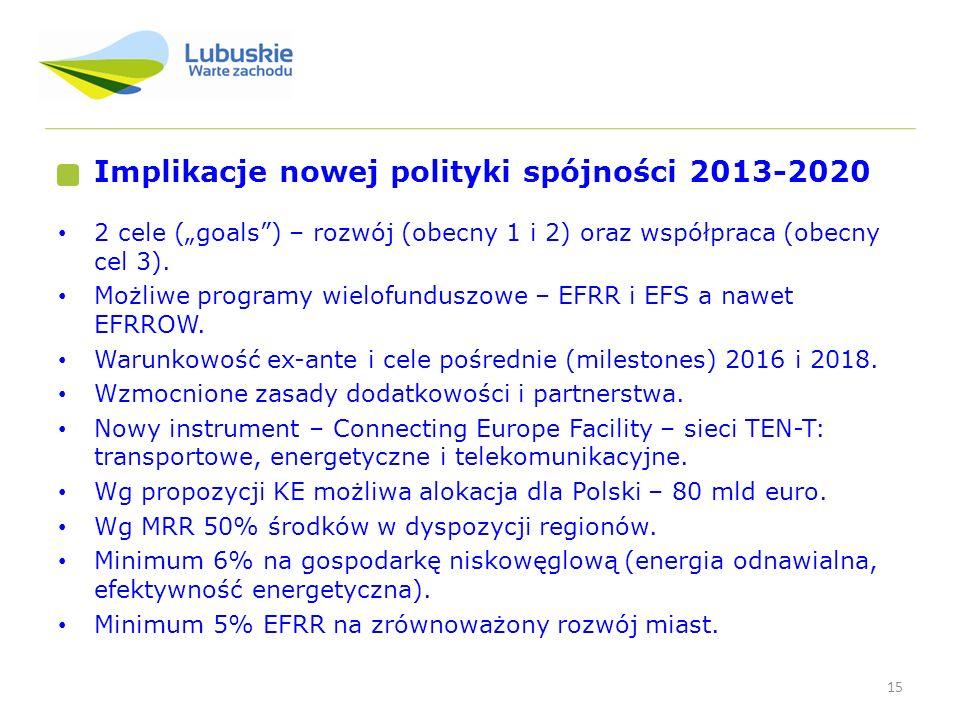 Implikacje nowej polityki spójności 2013-2020