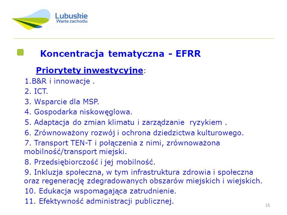 Koncentracja tematyczna - EFRR