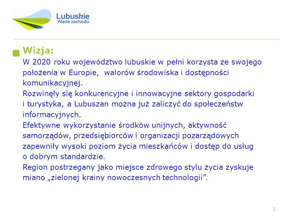 Wizja: W 2020 roku województwo lubuskie w pełni korzysta ze swojego położenia w Europie, walorów środowiska i dostępności komunikacyjnej.