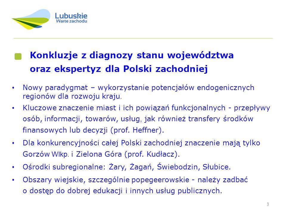 Konkluzje z diagnozy stanu województwa oraz ekspertyz dla Polski zachodniej