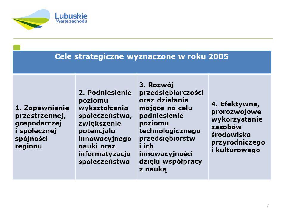 Cele strategiczne wyznaczone w roku 2005