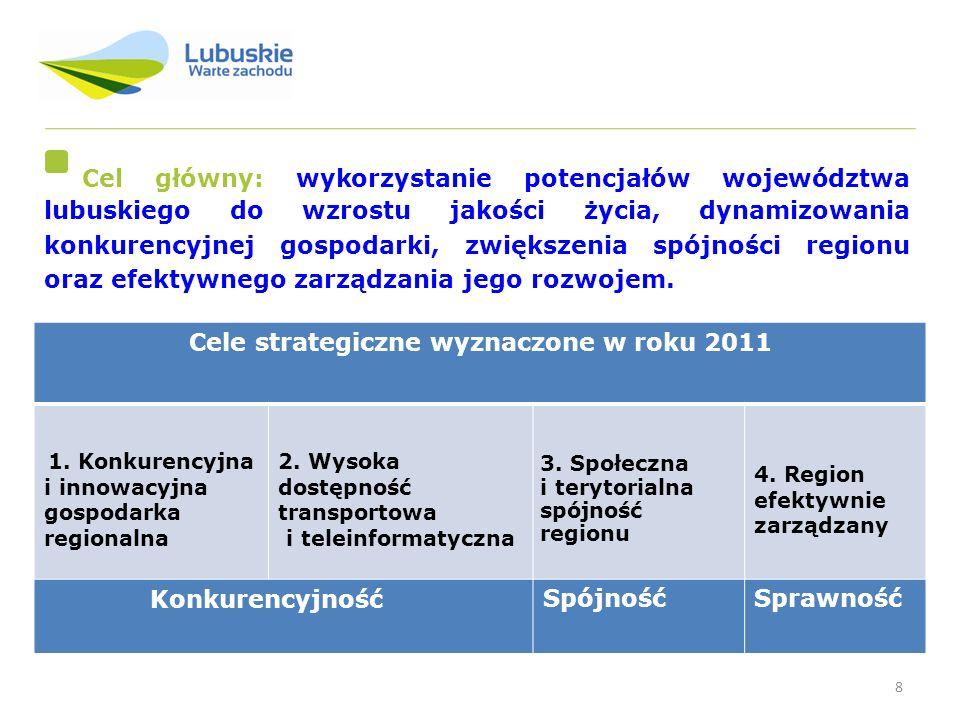 Cele strategiczne wyznaczone w roku 2011