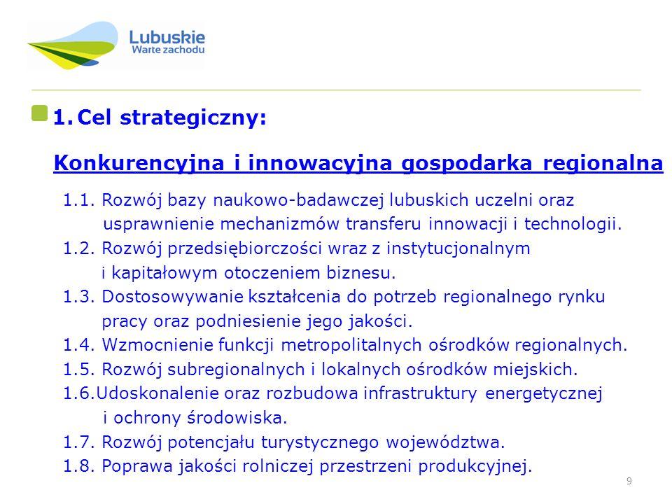 Konkurencyjna i innowacyjna gospodarka regionalna