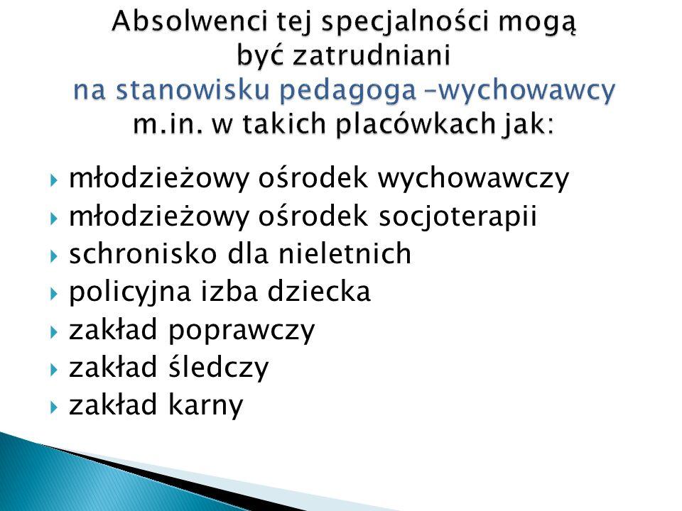 Absolwenci tej specjalności mogą być zatrudniani na stanowisku pedagoga –wychowawcy m.in. w takich placówkach jak: