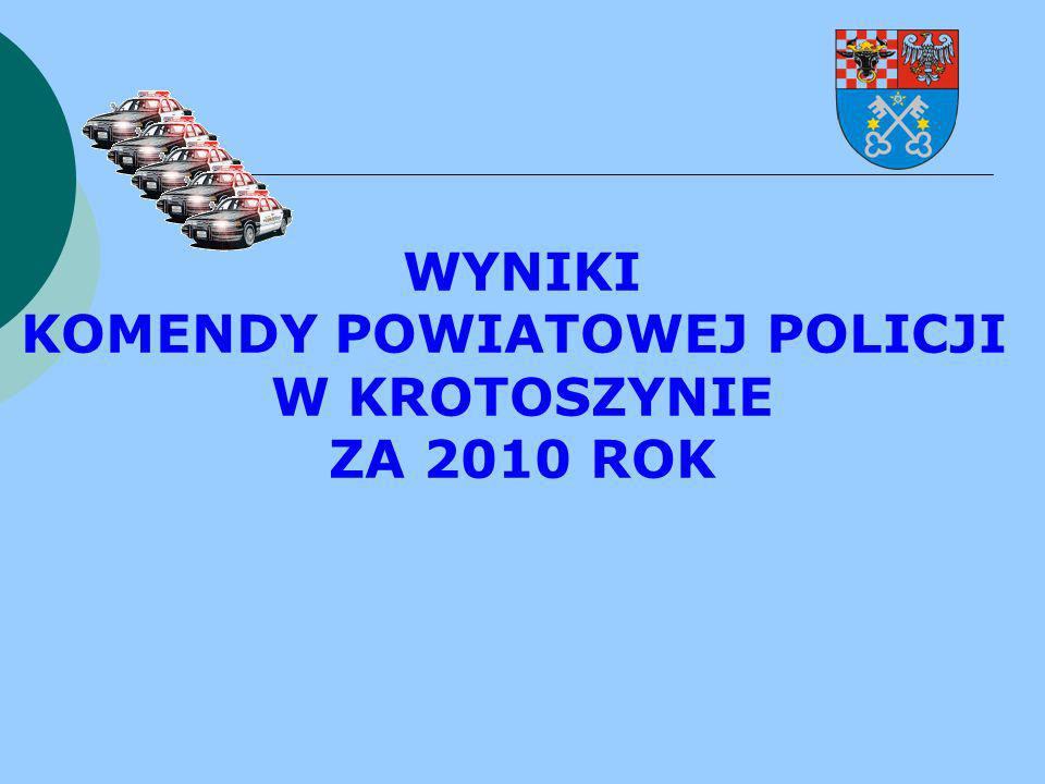 KOMENDY POWIATOWEJ POLICJI