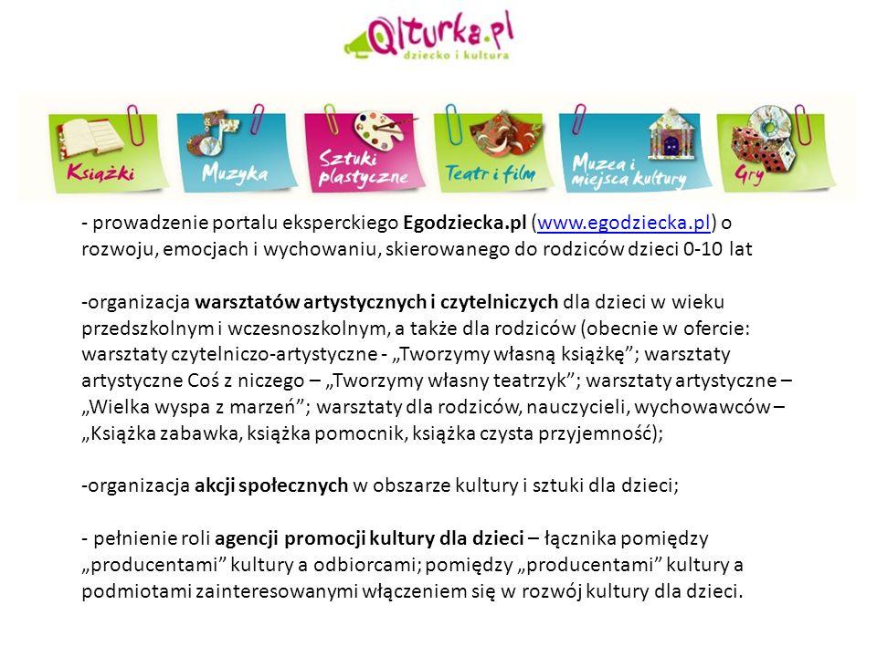prowadzenie portalu eksperckiego Egodziecka. pl (www. egodziecka