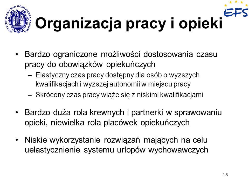 Organizacja pracy i opieki