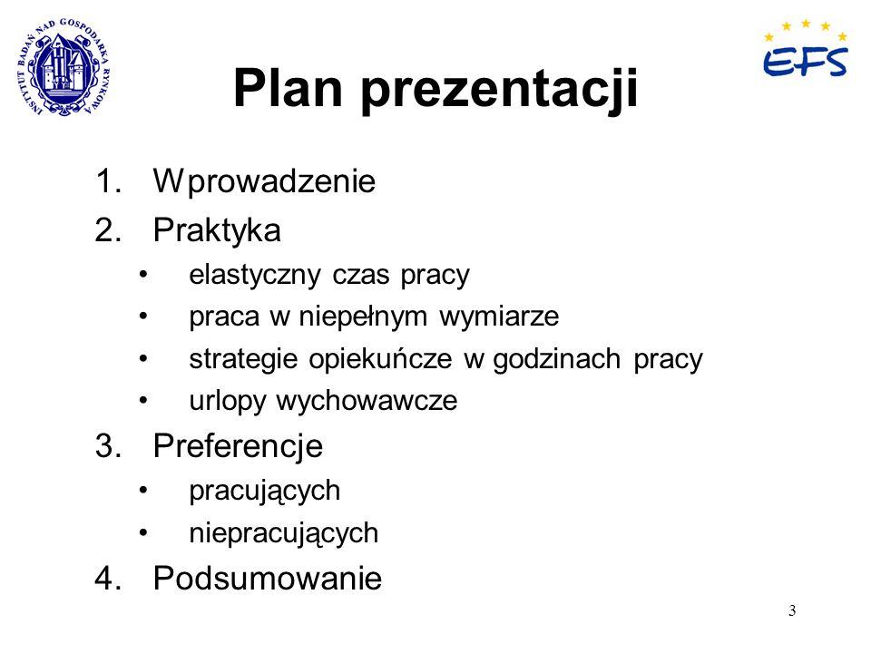 Plan prezentacji Wprowadzenie Praktyka Preferencje Podsumowanie