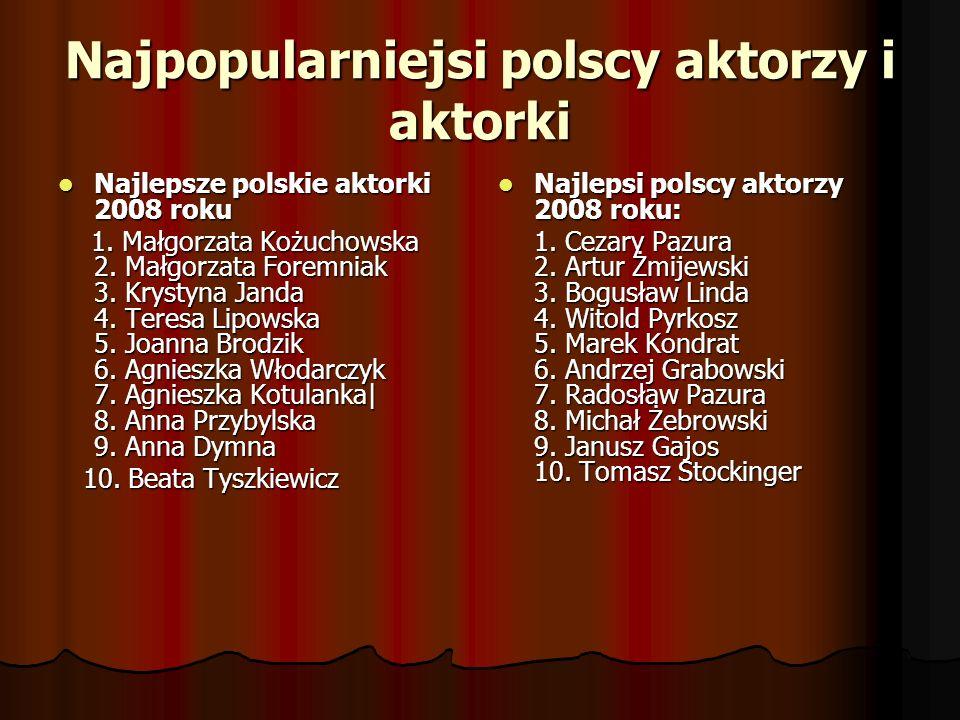 Najpopularniejsi polscy aktorzy i aktorki