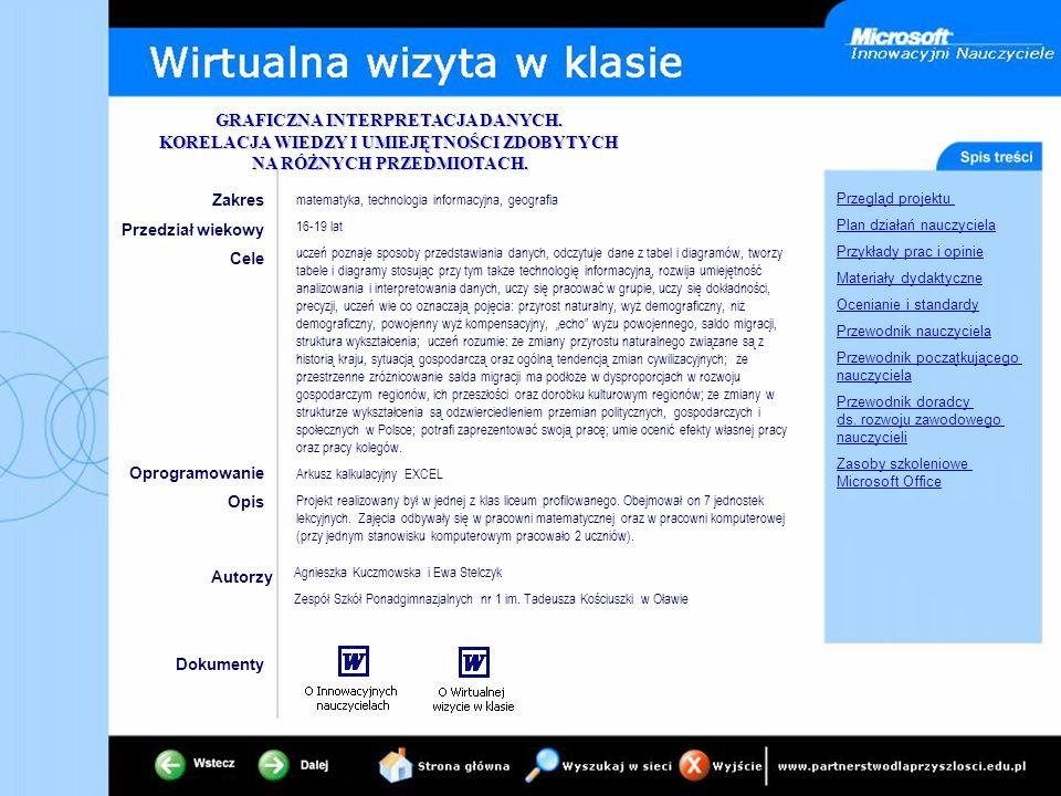 Zakres Przedział wiekowy Cele Oprogramowanie Opis Autorzy Dokumenty