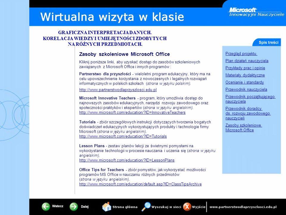 Zasoby szkoleniowe Microsoft Office