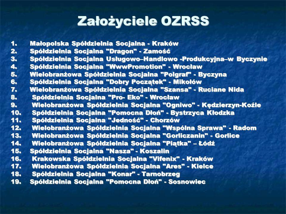 Założyciele OZRSS Małopolska Spółdzielnia Socjalna - Kraków