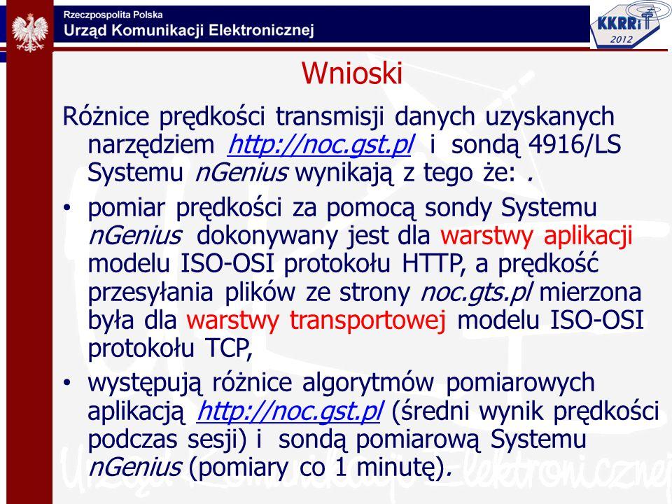 Wnioski Różnice prędkości transmisji danych uzyskanych narzędziem http://noc.gst.pl i sondą 4916/LS Systemu nGenius wynikają z tego że: .