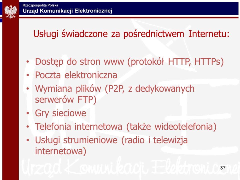 Usługi świadczone za pośrednictwem Internetu: