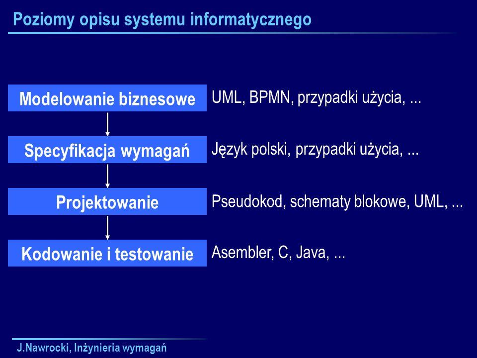 Poziomy opisu systemu informatycznego