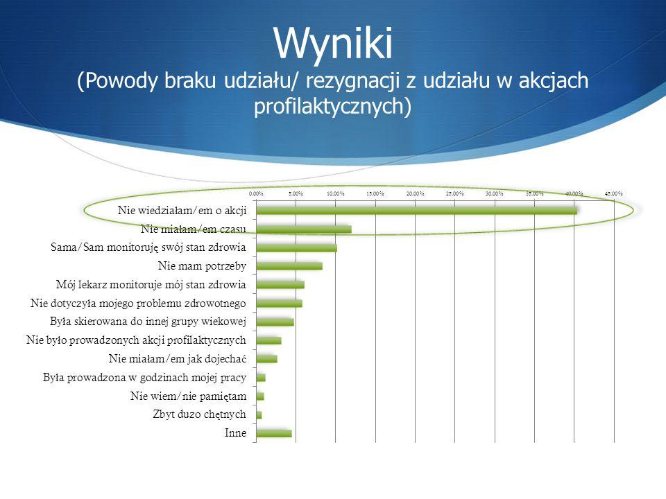 Wyniki (Powody braku udziału/ rezygnacji z udziału w akcjach profilaktycznych)
