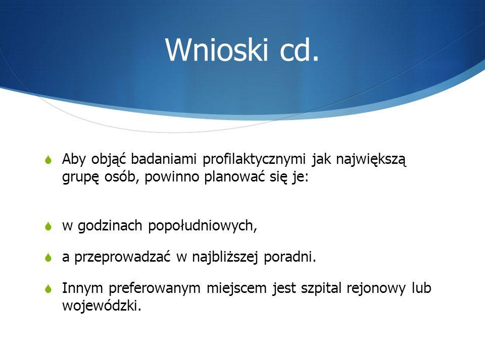 Wnioski cd. Aby objąć badaniami profilaktycznymi jak największą grupę osób, powinno planować się je: