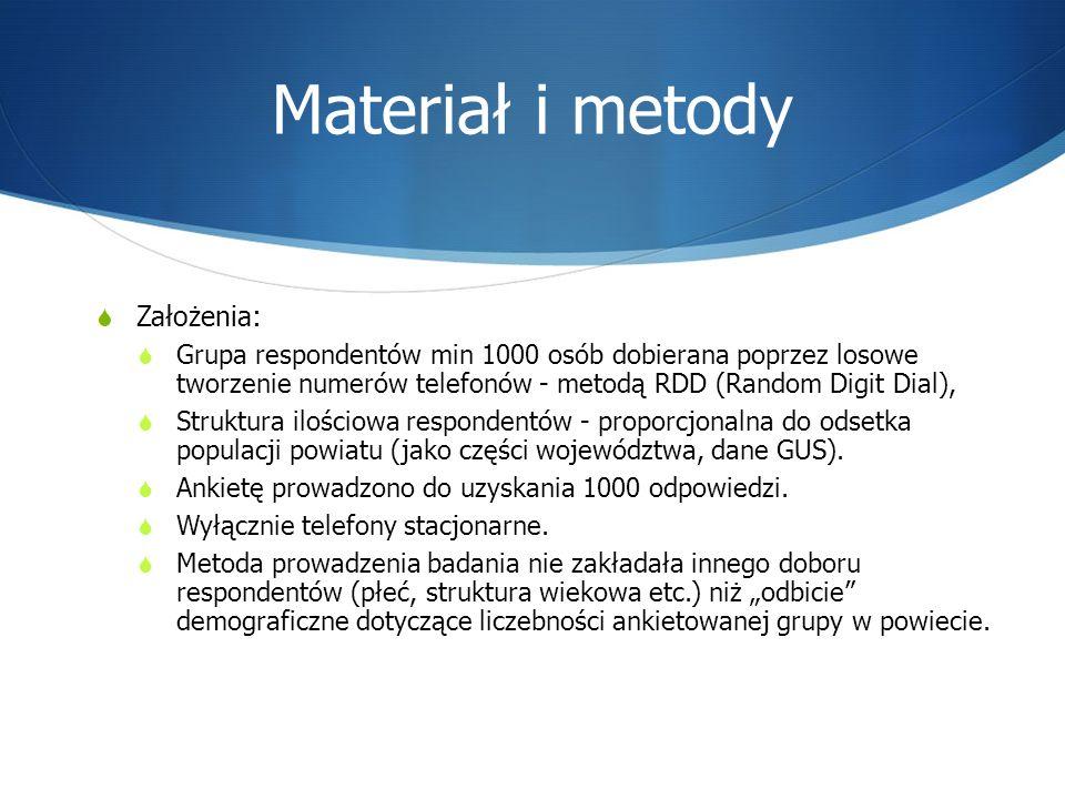 Materiał i metody Założenia: