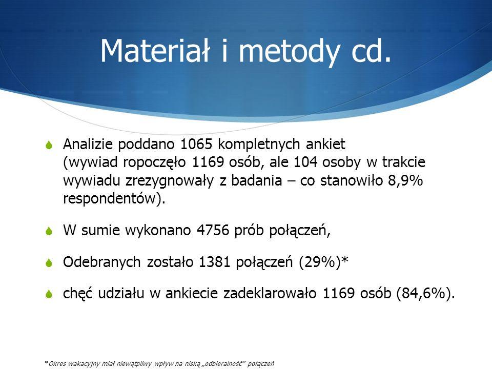 Materiał i metody cd.