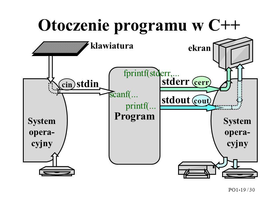Otoczenie programu w C++