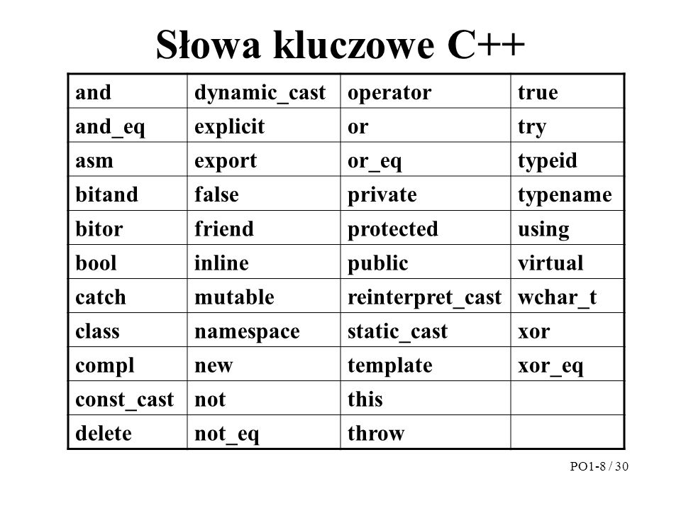 Słowa kluczowe C++ and dynamic_cast operator true and_eq explicit or
