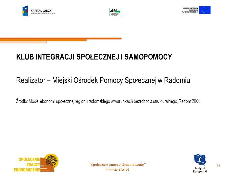 Społecznie znaczy ekonomicznie www.ie-ries.pl