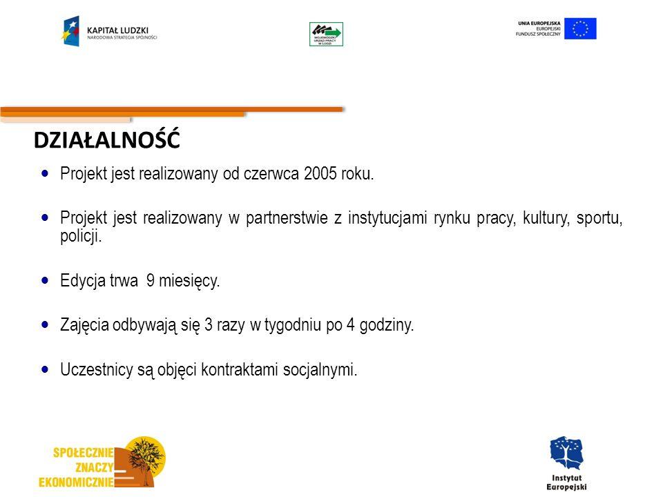 DZIAŁALNOŚĆ Projekt jest realizowany od czerwca 2005 roku.