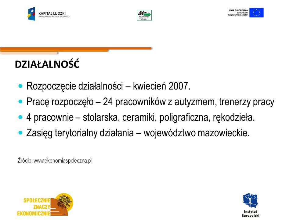 DZIAŁALNOŚĆ Rozpoczęcie działalności – kwiecień 2007.