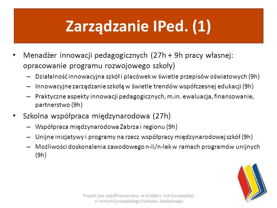 Zarządzanie IPed. (1)Menadżer innowacji pedagogicznych (27h + 9h pracy własnej: opracowanie programu rozwojowego szkoły)