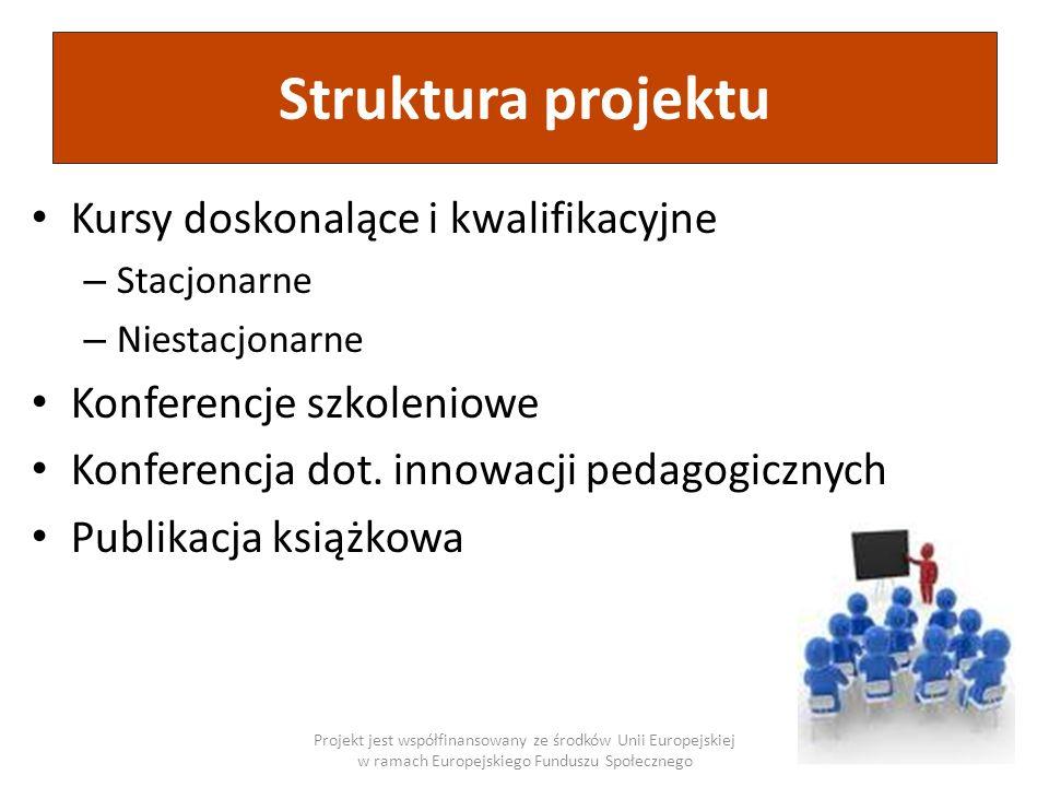 Struktura projektu Kursy doskonalące i kwalifikacyjne