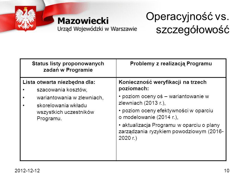 Operacyjność vs. szczegółowość