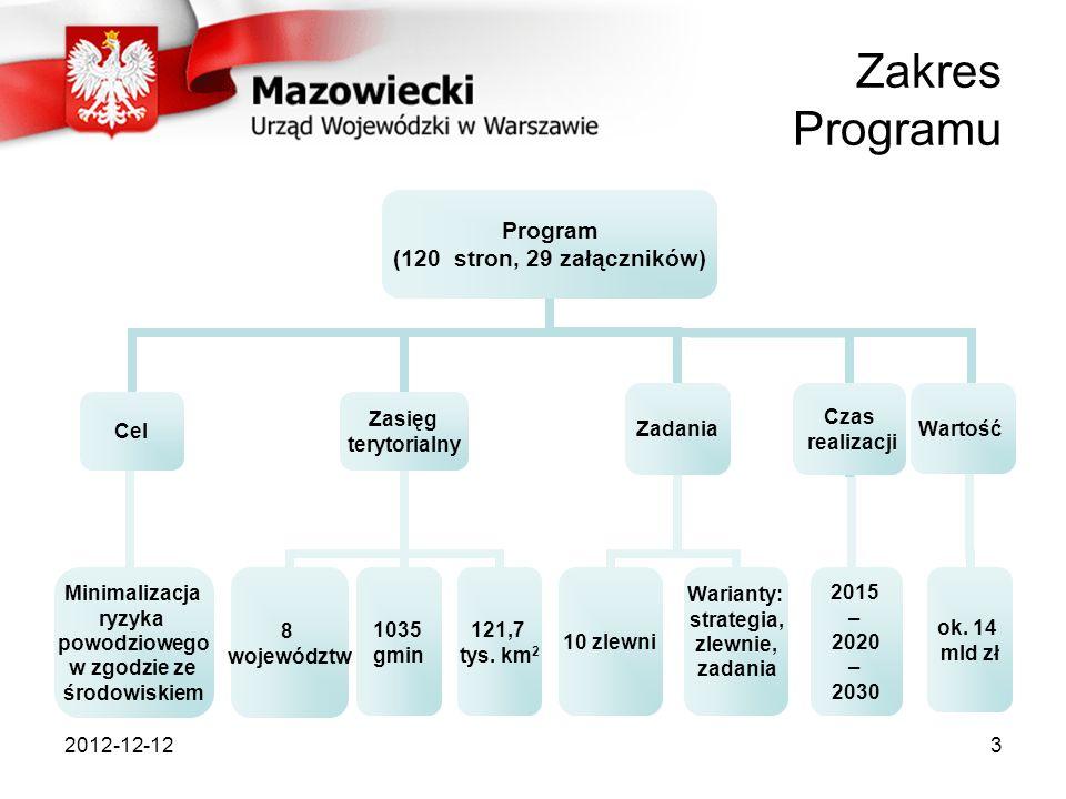 Zakres Programu 2012-12-12