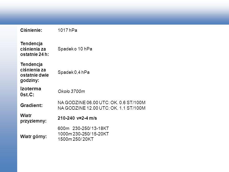 Izoterma 0st.C: Gradient: Ciśnienie: 1017 hPa