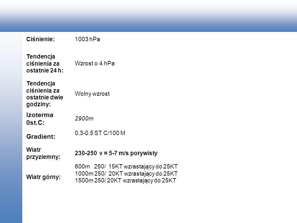 Izoterma 0st.C: Gradient: Ciśnienie: 1003 hPa