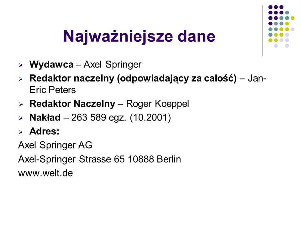 Najważniejsze dane Wydawca – Axel Springer