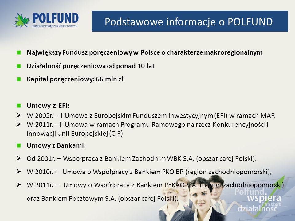 Podstawowe informacje o POLFUND
