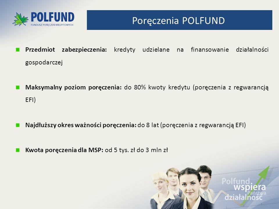 2017-03-24 2017-03-24. Poręczenia POLFUND. Przedmiot zabezpieczenia: kredyty udzielane na finansowanie działalności gospodarczej.